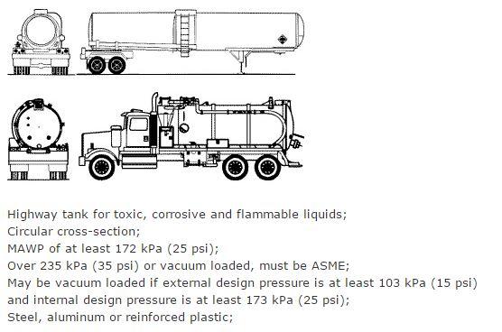 Highway Tanker Truck Certification and Repair Grande Prairie